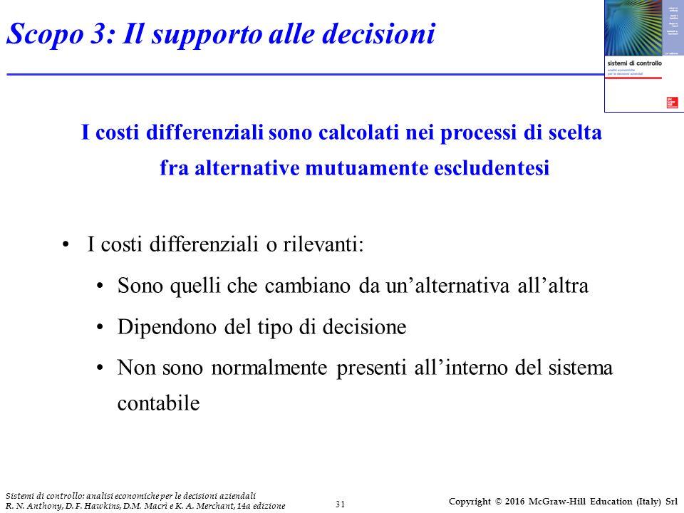 31 Sistemi di controllo: analisi economiche per le decisioni aziendali R. N. Anthony, D. F. Hawkins, D.M. Macrì e K. A. Merchant, 14a edizione Copyrig