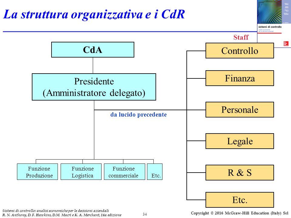 34 Sistemi di controllo: analisi economiche per le decisioni aziendali R.