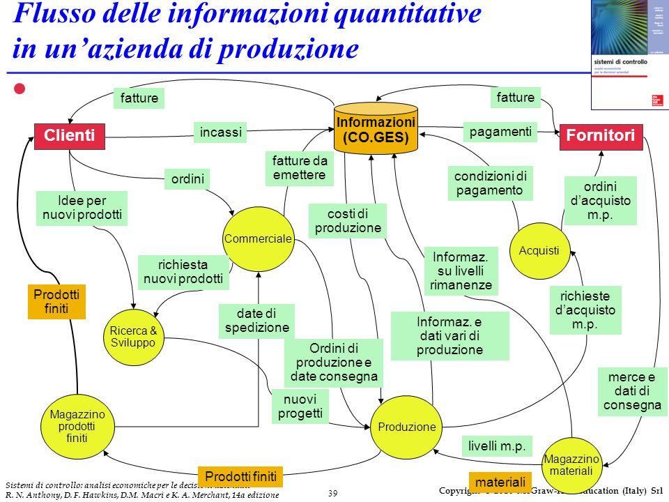 39 Sistemi di controllo: analisi economiche per le decisioni aziendali R.