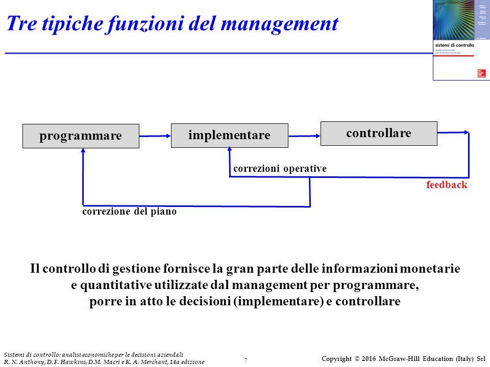 7 Sistemi di controllo: analisi economiche per le decisioni aziendali R. N. Anthony, D. F. Hawkins, D.M. Macrì e K. A. Merchant, 14a edizione Copyrigh