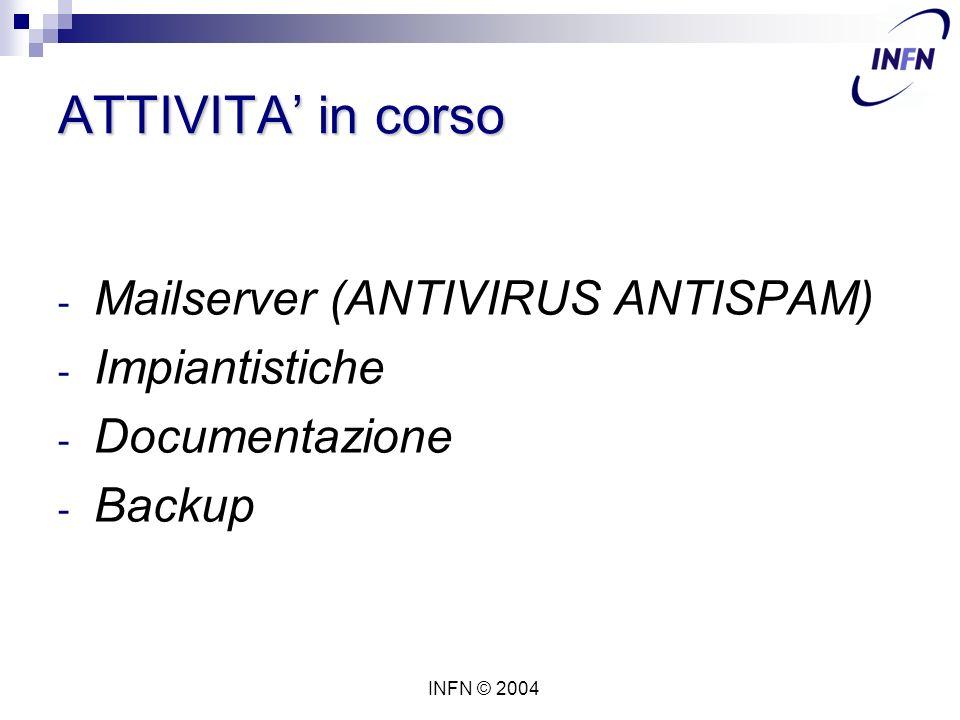 INFN © 2004 ATTIVITA' in corso - Mailserver (ANTIVIRUS ANTISPAM) - Impiantistiche - Documentazione - Backup