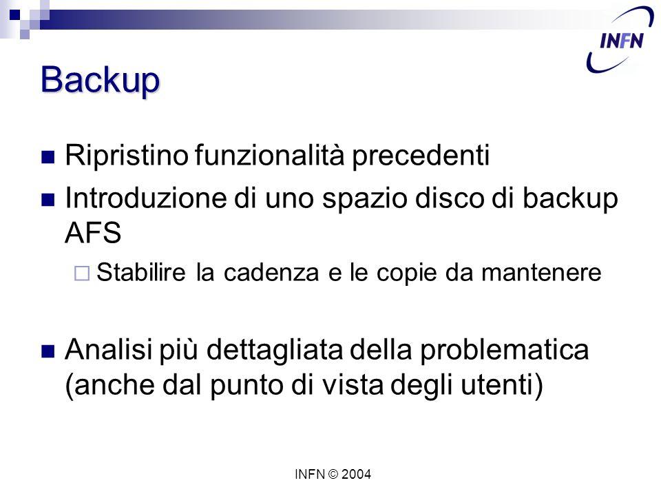INFN © 2004 Backup Ripristino funzionalità precedenti Introduzione di uno spazio disco di backup AFS  Stabilire la cadenza e le copie da mantenere Analisi più dettagliata della problematica (anche dal punto di vista degli utenti)