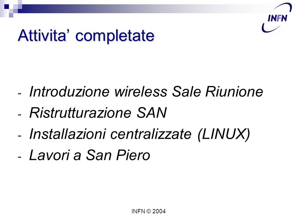 INFN © 2004 Attivita' completate - Introduzione wireless Sale Riunione - Ristrutturazione SAN - Installazioni centralizzate (LINUX) - Lavori a San Piero