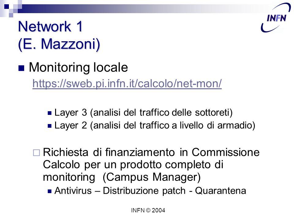 INFN © 2004 Network 1 (E.