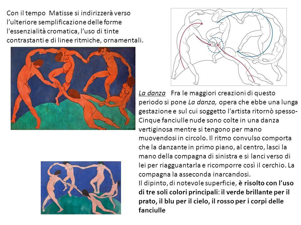 Con il tempo Matisse si indirizzerà verso l'ulteriore semplificazione delle forme l essenzialità cromatica, l'uso di tinte contrastanti e di linee ritmiche, ornamentali.