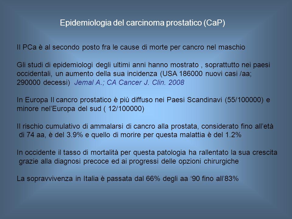 Epidemiologia del carcinoma prostatico (CaP) Il PCa è al secondo posto fra le cause di morte per cancro nel maschio Gli studi di epidemiologi degli ultimi anni hanno mostrato, soprattutto nei paesi occidentali, un aumento della sua incidenza (USA 186000 nuovi casi /aa; 290000 decessi) Jemal A.; CA Cancer J.