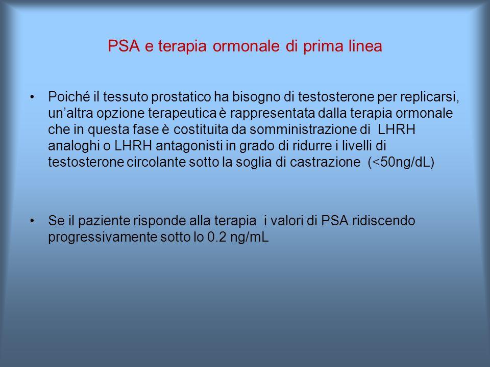 PSA e terapia ormonale di prima linea Poiché il tessuto prostatico ha bisogno di testosterone per replicarsi, un'altra opzione terapeutica è rappresentata dalla terapia ormonale che in questa fase è costituita da somministrazione di LHRH analoghi o LHRH antagonisti in grado di ridurre i livelli di testosterone circolante sotto la soglia di castrazione (<50ng/dL) Se il paziente risponde alla terapia i valori di PSA ridiscendo progressivamente sotto lo 0.2 ng/mL