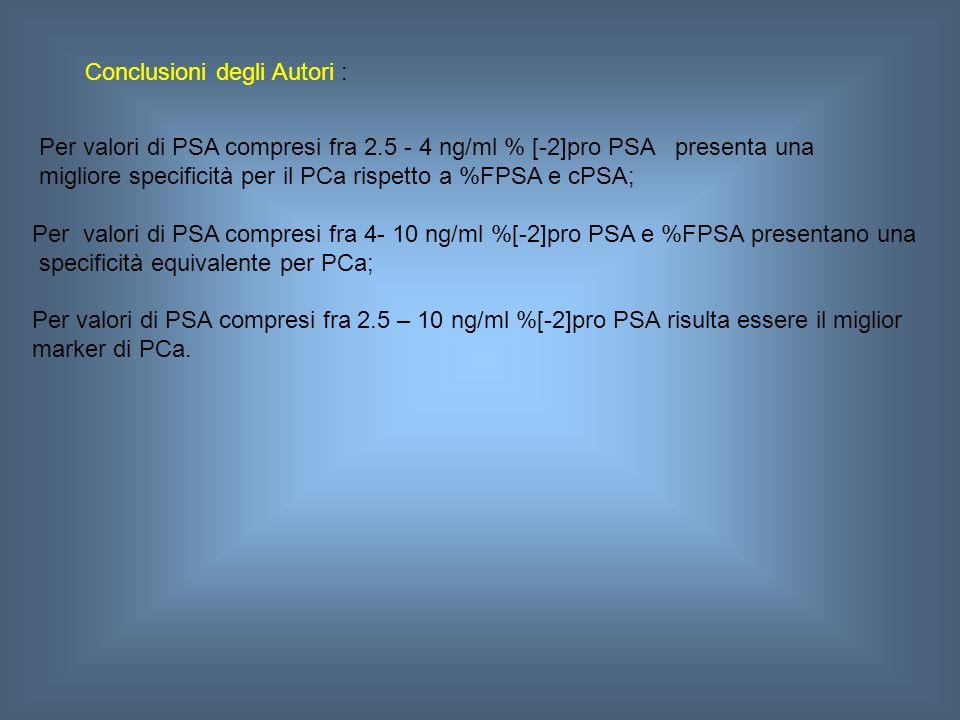 Conclusioni degli Autori : Per valori di PSA compresi fra 2.5 - 4 ng/ml % [-2]pro PSA presenta una migliore specificità per il PCa rispetto a %FPSA e cPSA; Per valori di PSA compresi fra 4- 10 ng/ml %[-2]pro PSA e %FPSA presentano una specificità equivalente per PCa; Per valori di PSA compresi fra 2.5 – 10 ng/ml %[-2]pro PSA risulta essere il miglior marker di PCa.