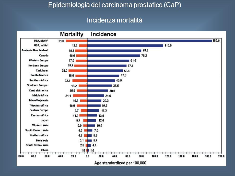 Epidemiologia del carcinoma prostatico (CaP) Incidenza mortalità