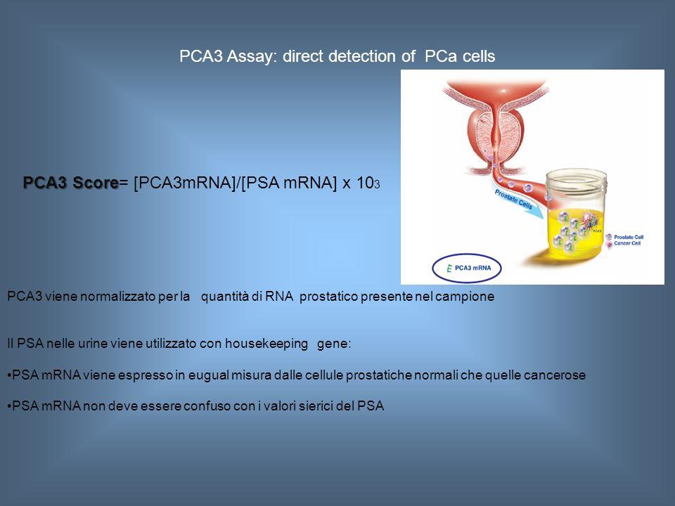 PCA3 Assay: direct detection of PCa cells PCA3 viene normalizzato per la quantità di RNA prostatico presente nel campione Il PSA nelle urine viene utilizzato con housekeeping gene: PSA mRNA viene espresso in eugual misura dalle cellule prostatiche normali che quelle cancerose PSA mRNA non deve essere confuso con i valori sierici del PSA PCA3 Score PCA3 Score= [PCA3mRNA]/[PSA mRNA] x 10 3