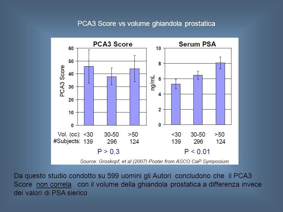 PCA3 Score vs volume ghiandola prostatica Da questo studio condotto su 599 uomini gli Autori concludono che il PCA3 Score non correla con il volume de