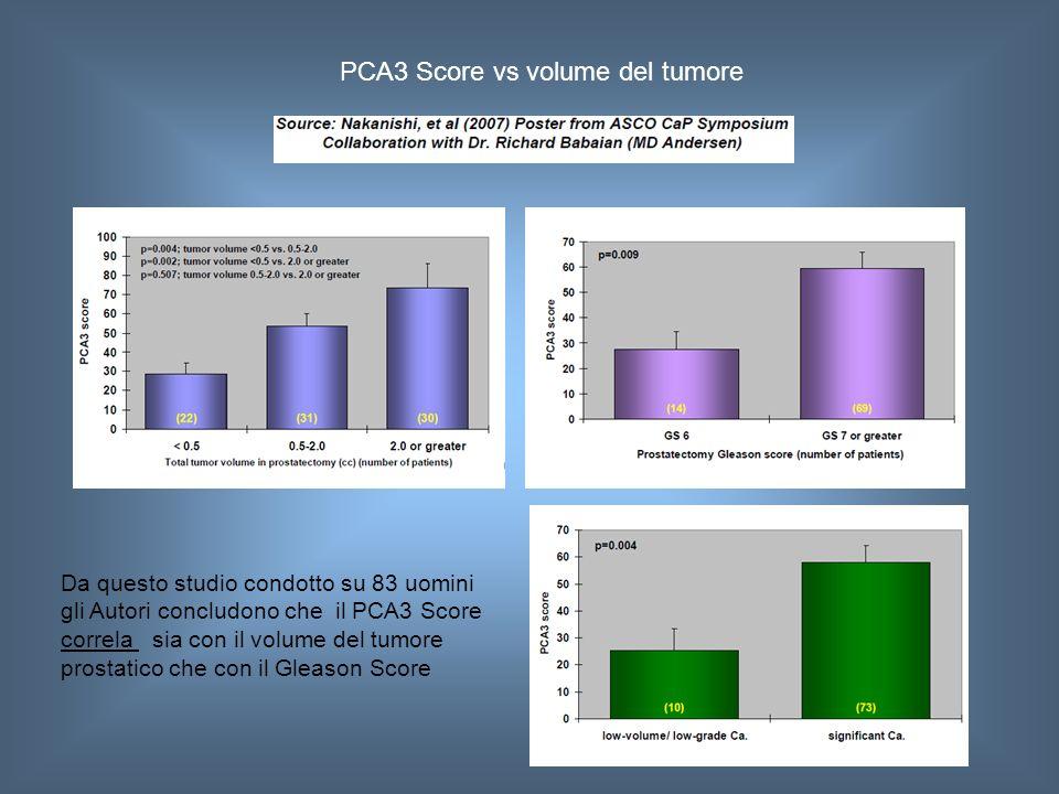 PCA3 Score vs volume del tumore Da questo studio condotto su 83 uomini gli Autori concludono che il PCA3 Score correla sia con il volume del tumore pr