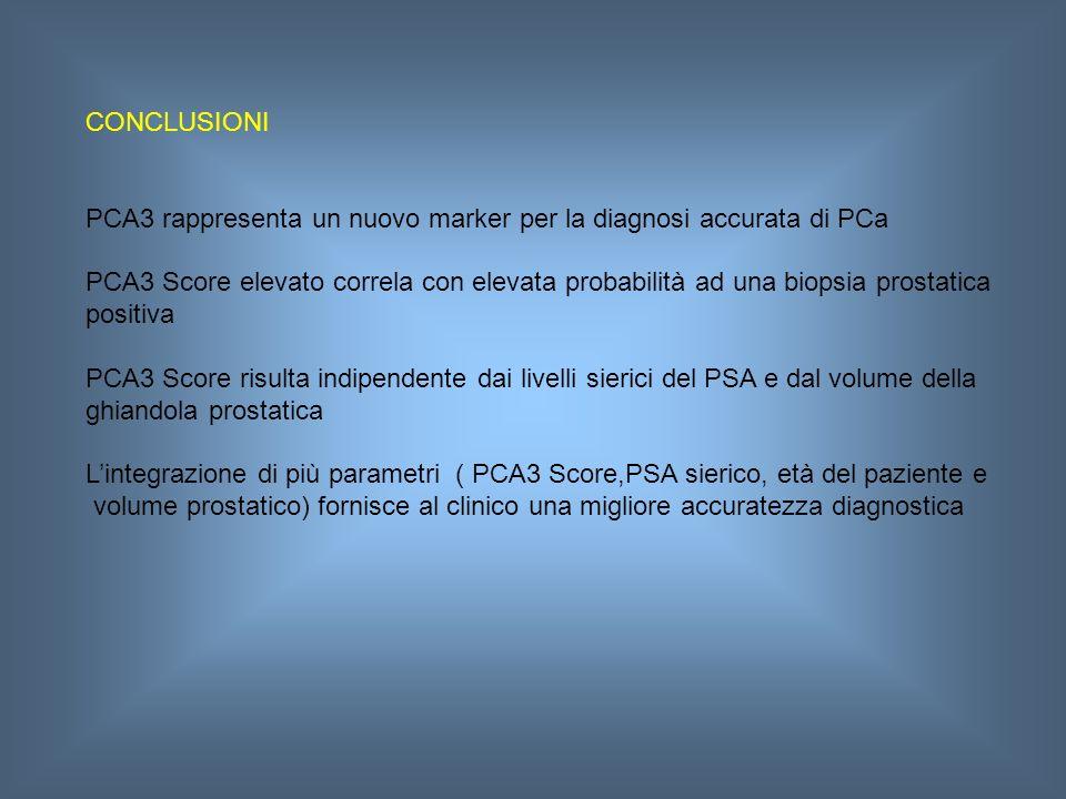 CONCLUSIONI PCA3 rappresenta un nuovo marker per la diagnosi accurata di PCa PCA3 Score elevato correla con elevata probabilità ad una biopsia prostat