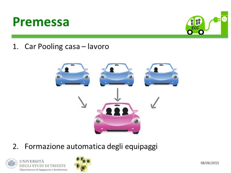 08/06/2015 Premessa 1. Car Pooling casa – lavoro 2. Formazione automatica degli equipaggi