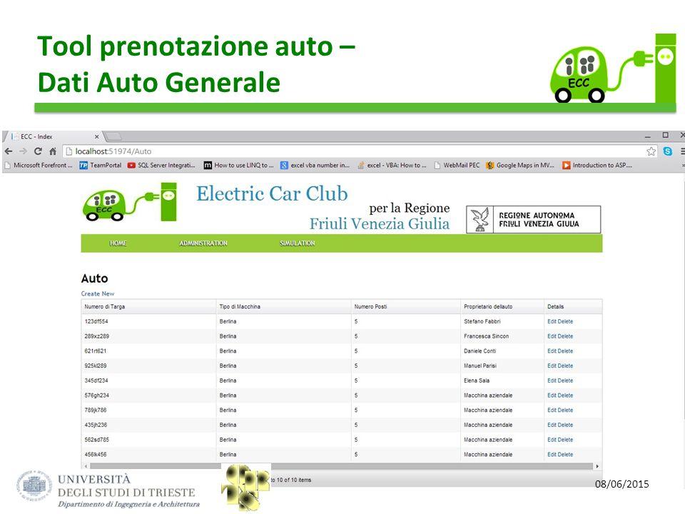 08/06/2015 Tool prenotazione auto – Dati Auto Generale