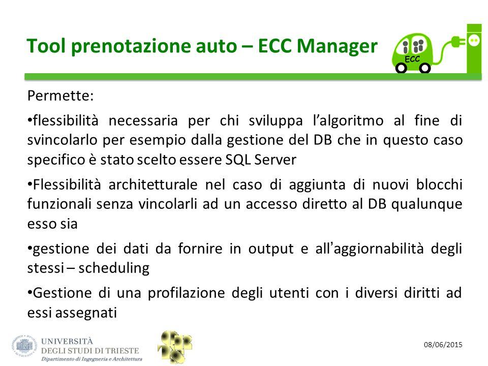 08/06/2015 Tool prenotazione auto – ECC Manager Permette: flessibilità necessaria per chi sviluppa l'algoritmo al fine di svincolarlo per esempio dall