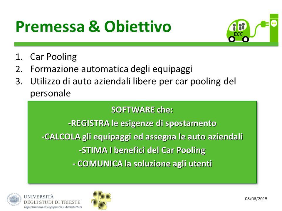 08/06/2015 Premessa & Obiettivo 1. Car Pooling 2. Formazione automatica degli equipaggi 3. Utilizzo di auto aziendali libere per car pooling del perso