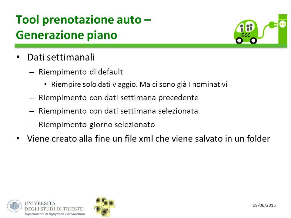 08/06/2015 Tool prenotazione auto – Generazione piano Dati settimanali – Riempimento di default Riempire solo dati viaggio. Ma ci sono già I nominativ