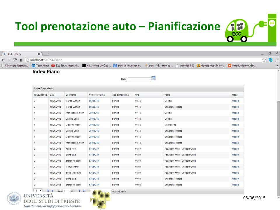 08/06/2015 Tool prenotazione auto – Pianificazione