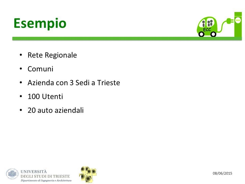 08/06/2015 Esempio Rete Regionale Comuni Azienda con 3 Sedi a Trieste 100 Utenti 20 auto aziendali