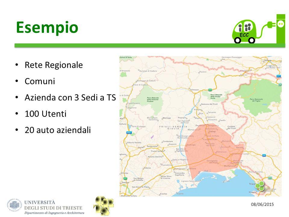 08/06/2015 Esempio Rete Regionale Comuni Azienda con 3 Sedi a TS 100 Utenti 20 auto aziendali