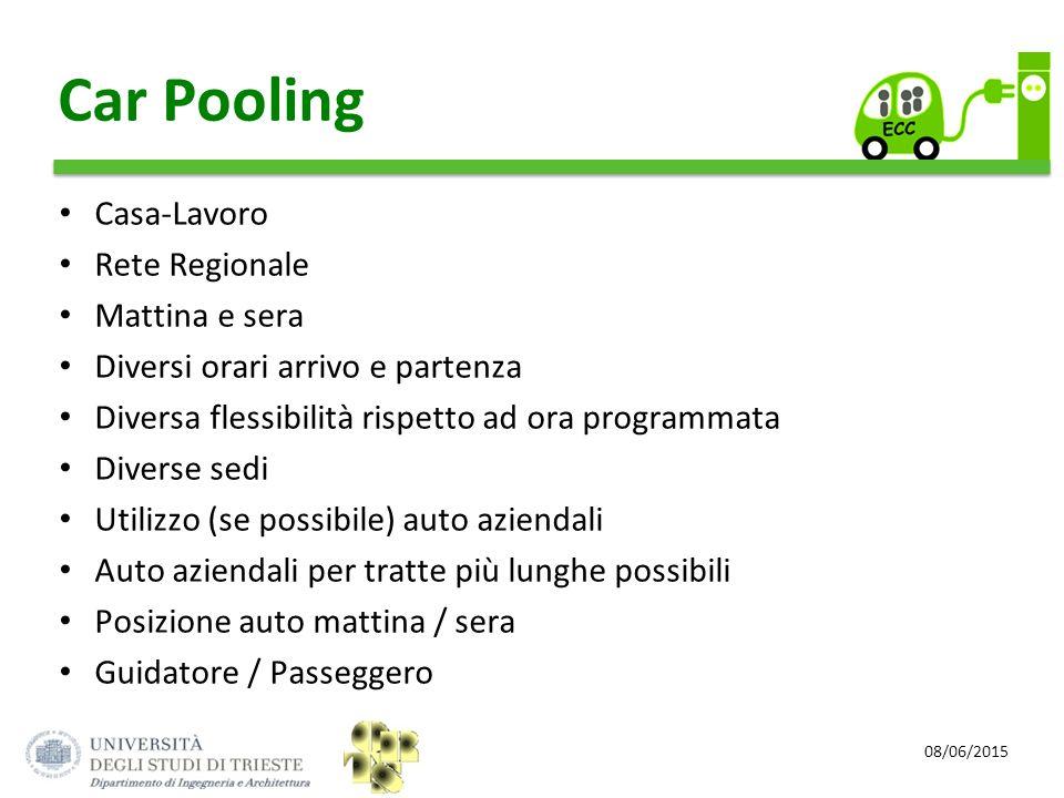 08/06/2015 Car Pooling Casa-Lavoro Rete Regionale Mattina e sera Diversi orari arrivo e partenza Diversa flessibilità rispetto ad ora programmata Dive