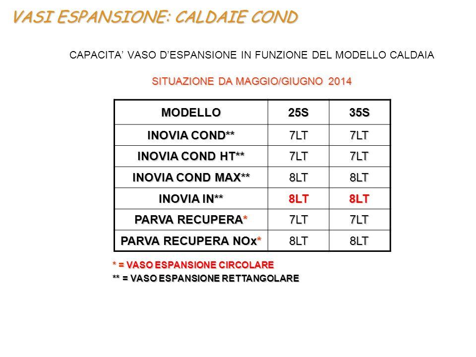 VASI ESPANSIONE: CALDAIE COND MODELLO25S35S INOVIA COND** 7LT7LT INOVIA COND HT** 7LT7LT INOVIA COND MAX** 8LT8LT INOVIA IN** 8LT8LT PARVA RECUPERA* 7