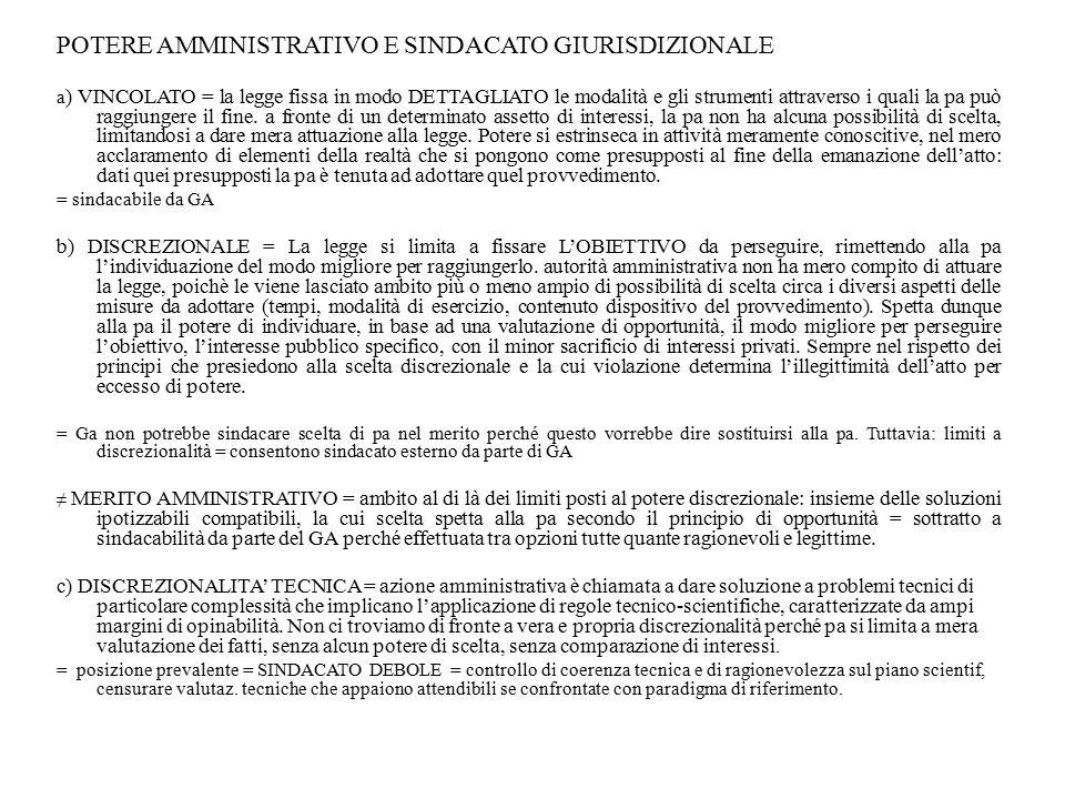 POTERE AMMINISTRATIVO E SINDACATO GIURISDIZIONALE a ) VINCOLATO = la legge fissa in modo DETTAGLIATO le modalità e gli strumenti attraverso i quali la