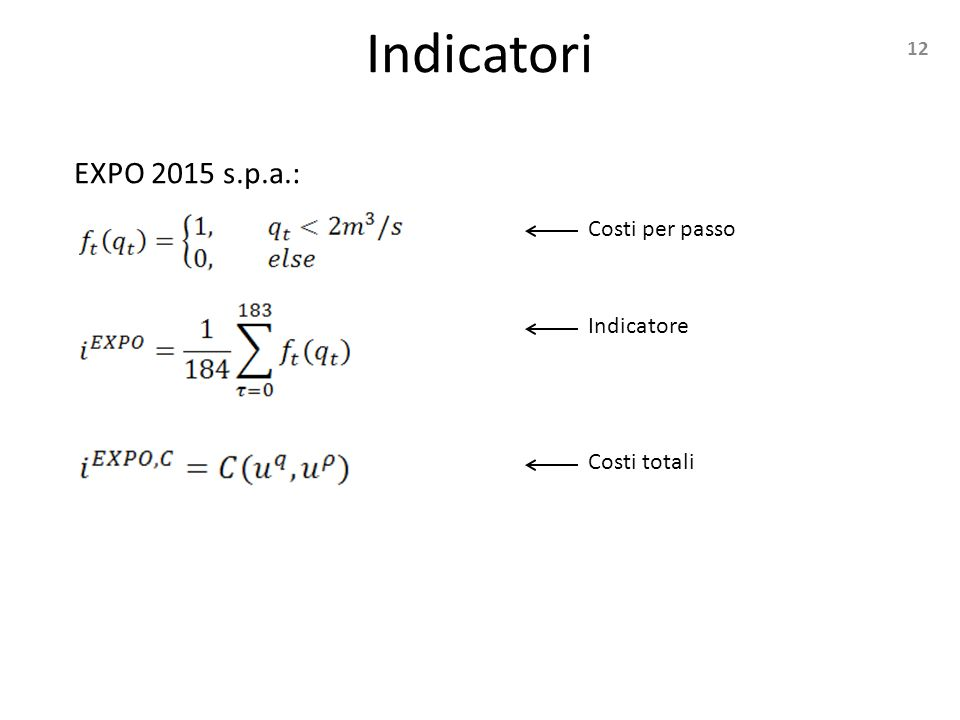 12 Indicatori EXPO 2015 s.p.a.: Costi per passo Indicatore Costi totali