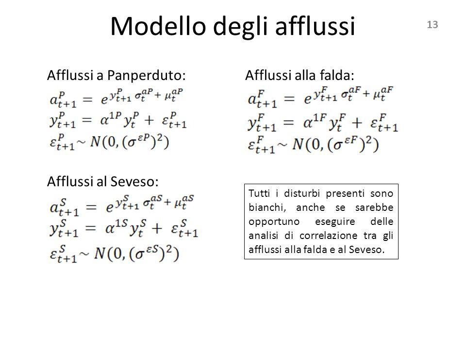 13 Modello degli afflussi Afflussi a Panperduto: Afflussi al Seveso: Afflussi alla falda: Tutti i disturbi presenti sono bianchi, anche se sarebbe opp