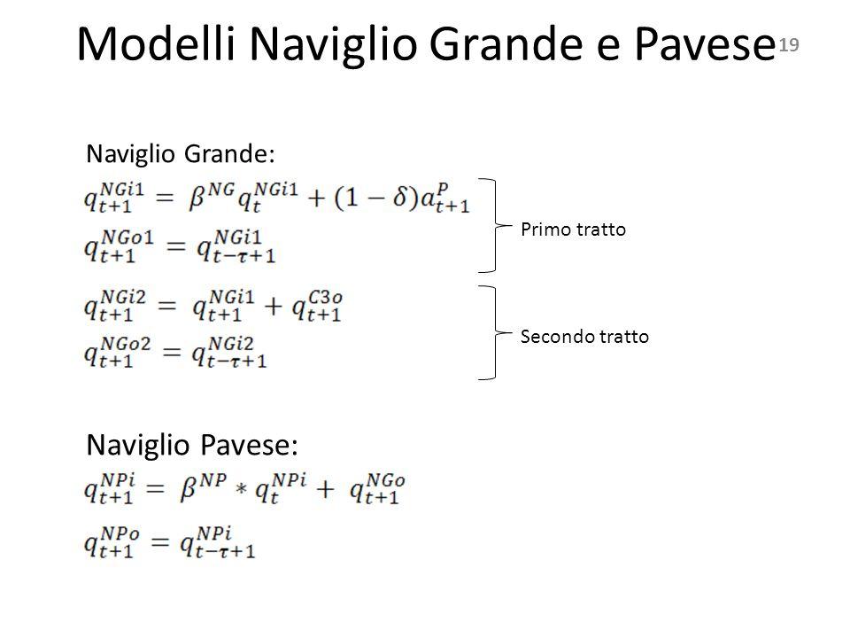 Modelli Naviglio Grande e Pavese 19 Naviglio Grande: Naviglio Pavese: Primo tratto Secondo tratto