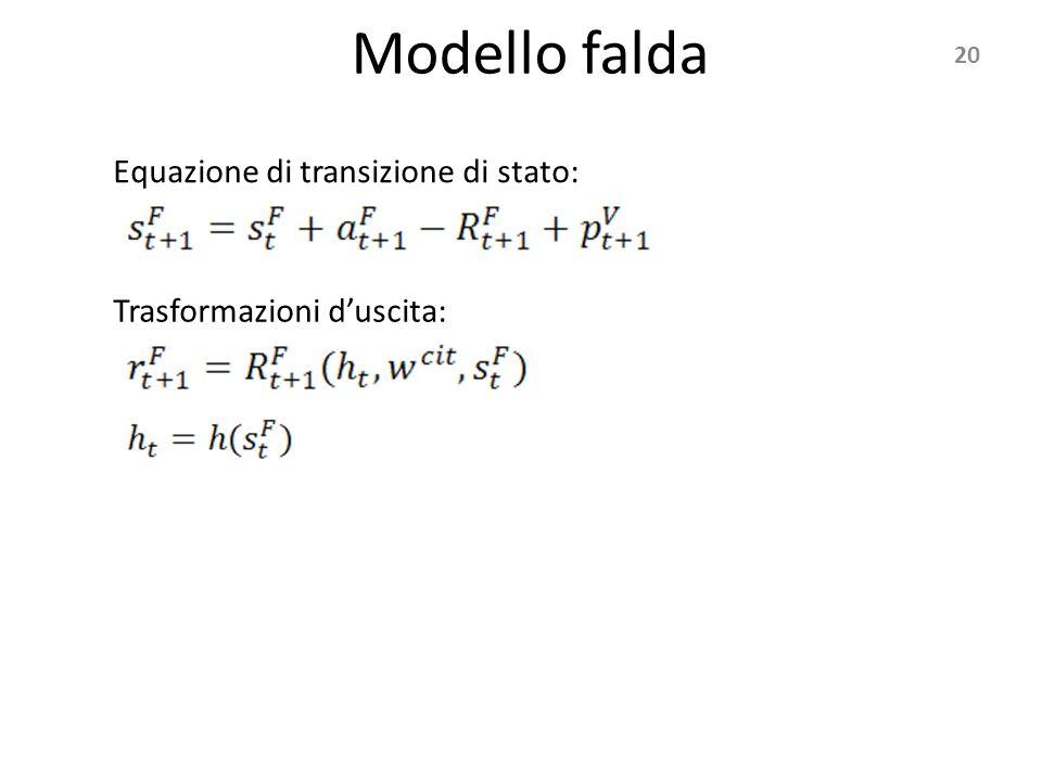 Modello falda 20 Equazione di transizione di stato: Trasformazioni d'uscita: