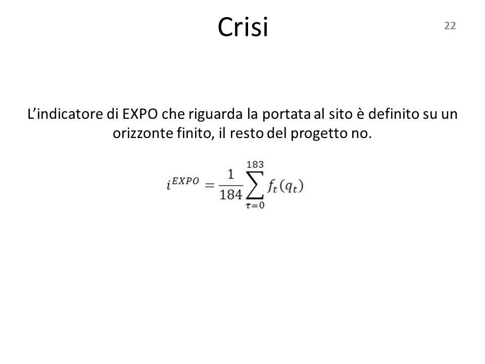 Crisi 22 L'indicatore di EXPO che riguarda la portata al sito è definito su un orizzonte finito, il resto del progetto no.