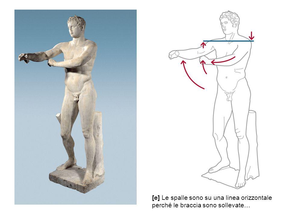 [e] Le spalle sono su una linea orizzontale perché le braccia sono sollevate…