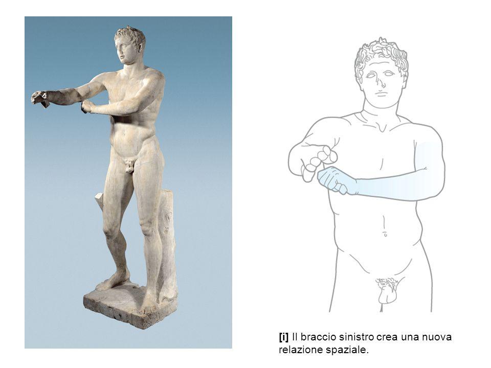 [i] Il braccio sinistro crea una nuova relazione spaziale.