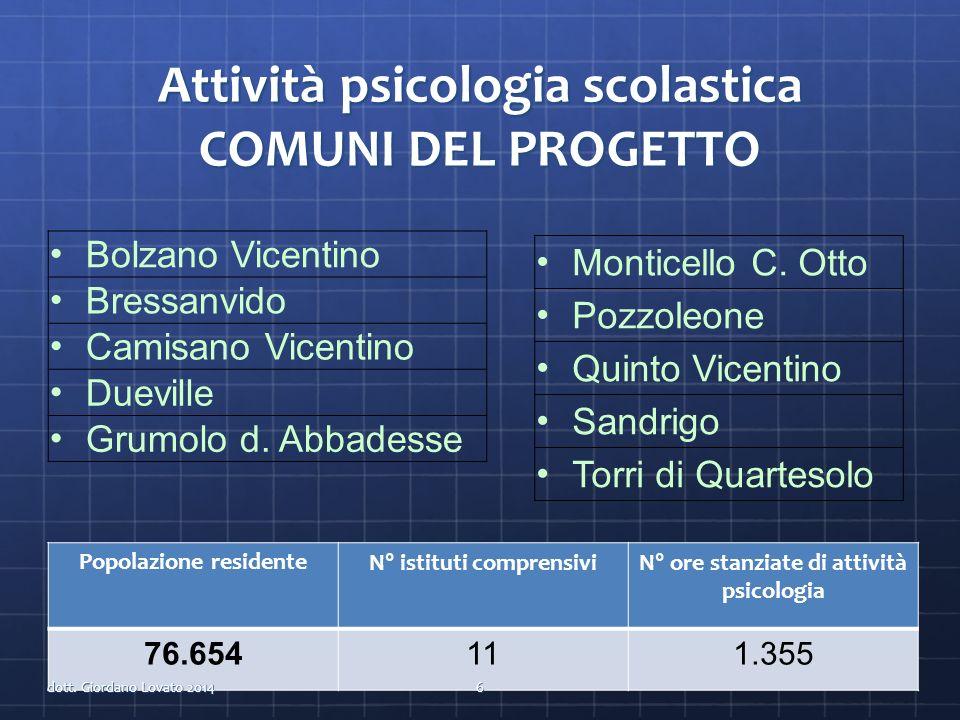 L'obiettivo –la mission Promozione dell'agio e prevenzione del disagio nell'età della preadolescenza dott.