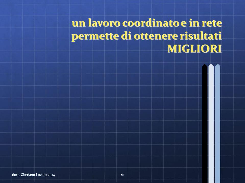 Con chi si interagisce dott. Giordano Lovato 201411