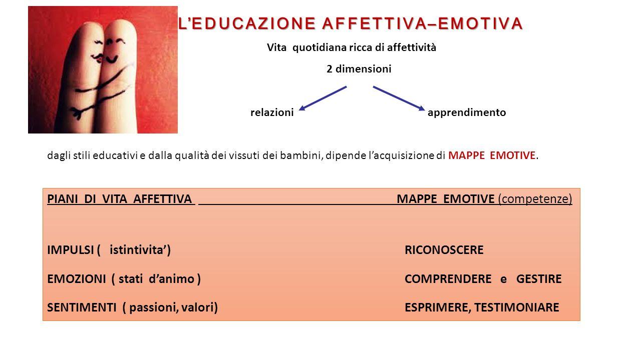 L'EDUCAZIONE AFFETTIVA–EMOTIVA L'EDUCAZIONE AFFETTIVA–EMOTIVA Vita quotidiana ricca di affettività 2 dimensioni relazioni apprendimento dagli stili ed