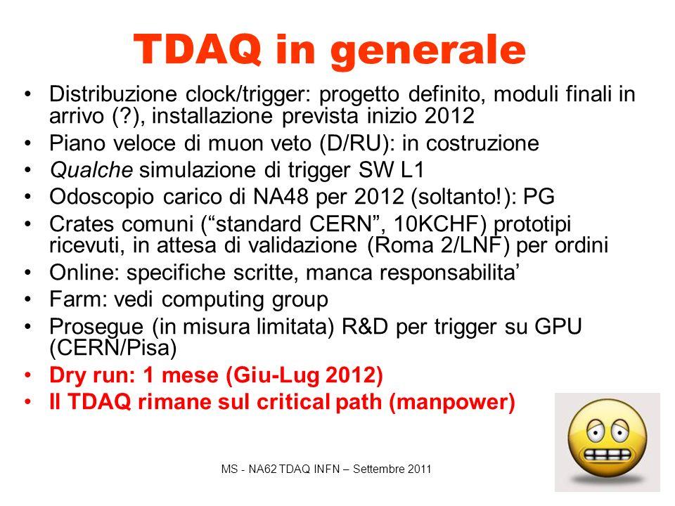 MS - NA62 TDAQ INFN – Settembre 2011 TDAQ in generale Distribuzione clock/trigger: progetto definito, moduli finali in arrivo ( ), installazione prevista inizio 2012 Piano veloce di muon veto (D/RU): in costruzione Qualche simulazione di trigger SW L1 Odoscopio carico di NA48 per 2012 (soltanto!): PG Crates comuni ( standard CERN , 10KCHF) prototipi ricevuti, in attesa di validazione (Roma 2/LNF) per ordini Online: specifiche scritte, manca responsabilita' Farm: vedi computing group Prosegue (in misura limitata) R&D per trigger su GPU (CERN/Pisa) Dry run: 1 mese (Giu-Lug 2012) Il TDAQ rimane sul critical path (manpower)