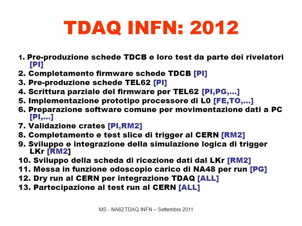 MS - NA62 TDAQ INFN – Settembre 2011 TDAQ INFN: 2012 1.