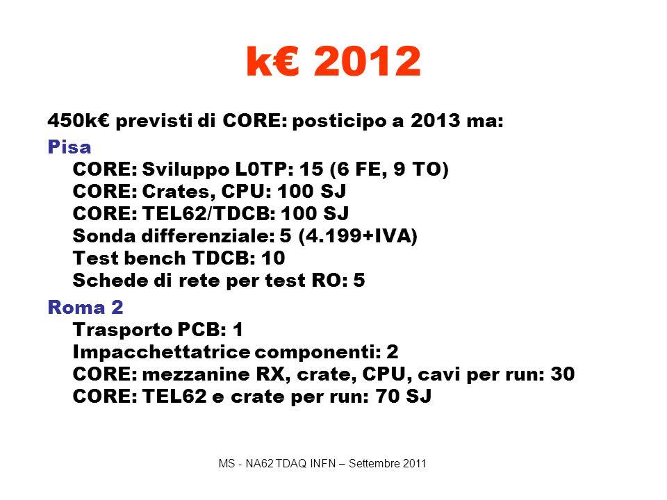 MS - NA62 TDAQ INFN – Settembre 2011 k€ 2012 450k€ previsti di CORE: posticipo a 2013 ma: Pisa CORE: Sviluppo L0TP: 15 (6 FE, 9 TO) CORE: Crates, CPU: 100 SJ CORE: TEL62/TDCB: 100 SJ Sonda differenziale: 5 (4.199+IVA) Test bench TDCB: 10 Schede di rete per test RO: 5 Roma 2 Trasporto PCB: 1 Impacchettatrice componenti: 2 CORE: mezzanine RX, crate, CPU, cavi per run: 30 CORE: TEL62 e crate per run: 70 SJ