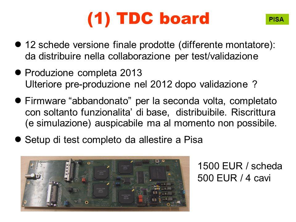 MS - NA62 TDAQ INFN – Settembre 2011 ● PCB layout al CERN: ~3 mesi (26640 CHF) ● Prototipo (2 PCB + 1 montato) disponibile da 6/2011 ● TELL1 disponibili in quasi tutti i gruppi, per training e test TDCB ● Produzione ~10 schede fine 2011 (3500EUR/scheda) per vari rivelatori nei test 2012 ● Acquisto tutti componenti 2011 (o inizio 2012) ● Radiation test atteso (su TELL1, Birmingham) ● Validazione nei test 2012, produzione completa 2013.