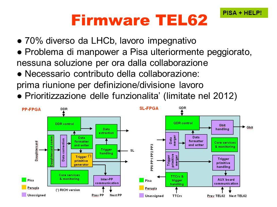 MS - NA62 TDAQ INFN – Settembre 2011 Produzioni schede TEL62TDCB+Cables TotalOf which: spares Of which: in 2011 TotalOf which: spares Of which: in 2011 RICH6212042 LAV15335072 LKr/L04682000 CHANTI100401 CHOD100210 CEDAR4011822 STRAWS311000 IRC/SAC210421 LKr211000 MUV212402 811110210 Da finalizzare