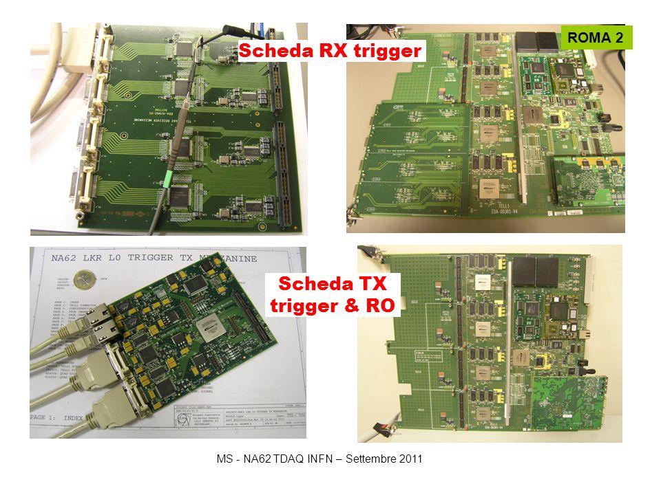 MS - NA62 TDAQ INFN – Settembre 2011 TDAQ INFN: 2011 1.
