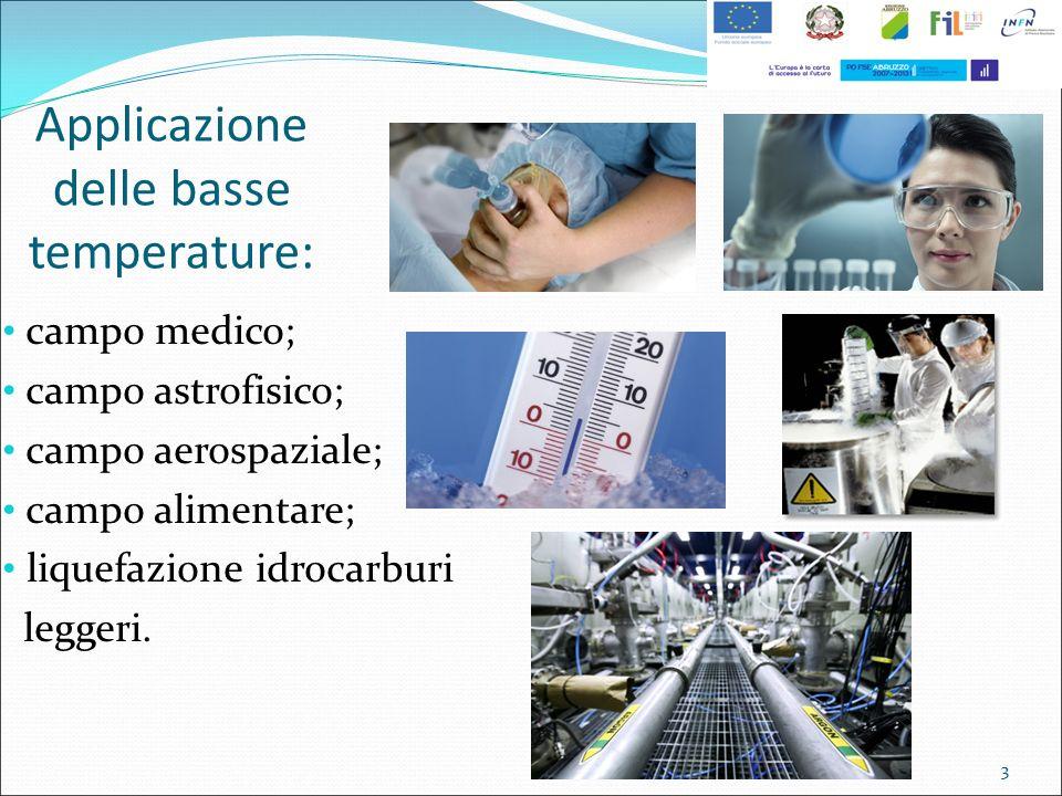 Applicazione delle basse temperature: campo medico; campo astrofisico; campo aerospaziale; campo alimentare; liquefazione idrocarburi leggeri. 3