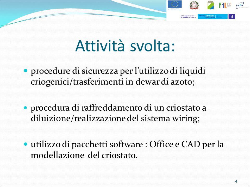Attività svolta: procedure di sicurezza per l'utilizzo di liquidi criogenici/trasferimenti in dewar di azoto; p rocedura di raffreddamento di un crios