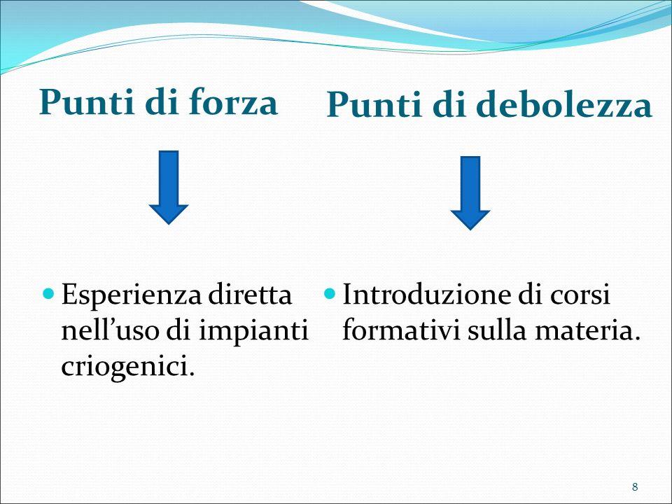 Punti di forza Punti di debolezza Esperienza diretta nell'uso di impianti criogenici. Introduzione di corsi formativi sulla materia. 8