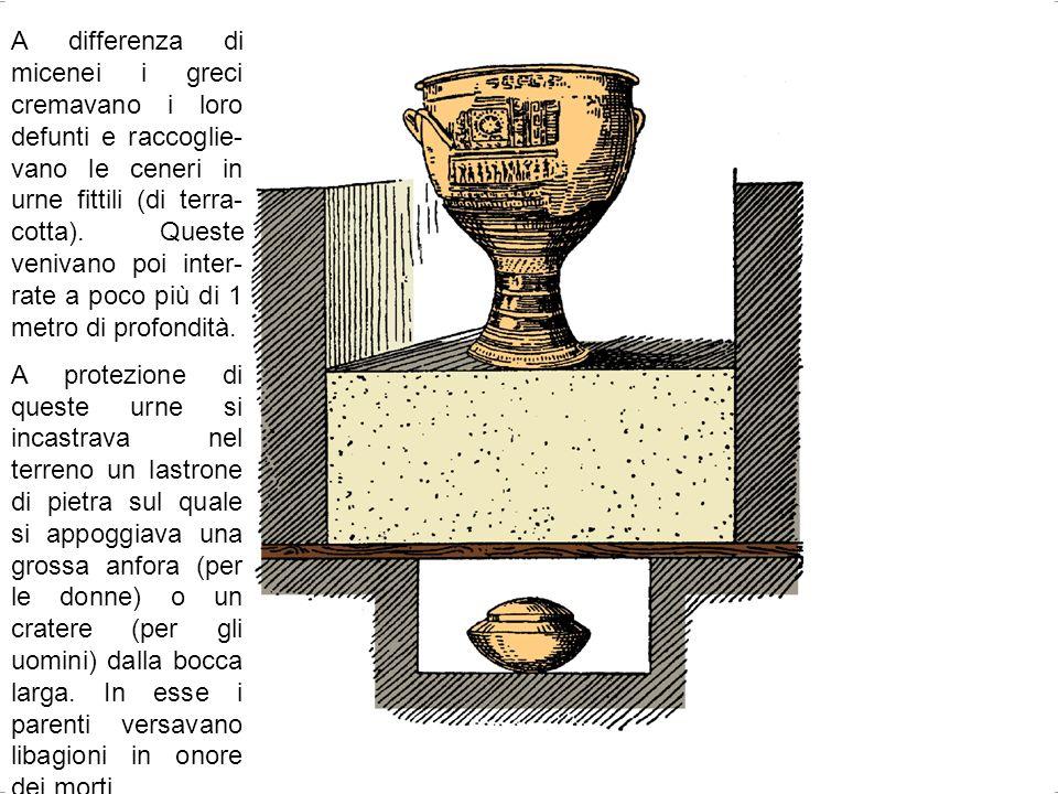 A differenza di micenei i greci cremavano i loro defunti e raccoglie- vano le ceneri in urne fittili (di terra- cotta).