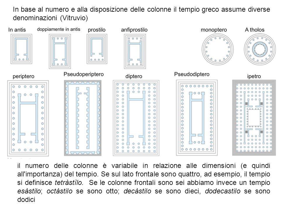 il numero delle colonne è variabile in relazione alle dimensioni (e quindi all importanza) del tempio.