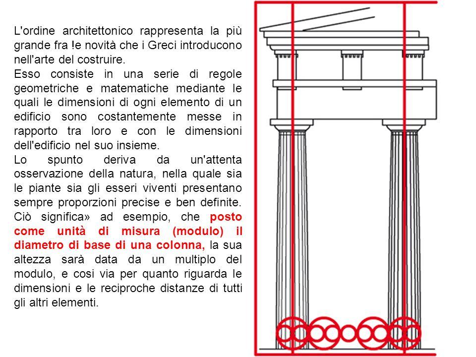 L ordine architettonico rappresenta la più grande fra !e novità che i Greci introducono nell arte del costruire.